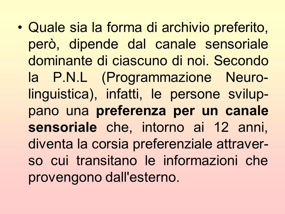 Quale sia la forma di archivio preferito, però, dipende dal canale sensoriale dominante di ciascuno di noi.