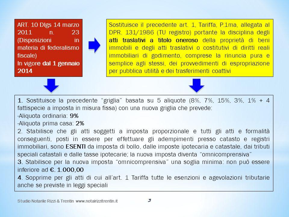ART. 10 Dlgs 14 marzo 2011 n. 23 (Disposizioni in materia di federalismo fiscale)