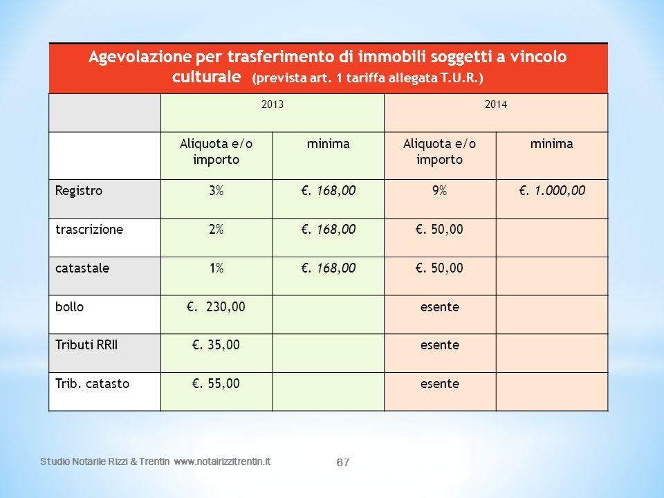 Agevolazione per trasferimento di immobili soggetti a vincolo culturale (prevista art. 1 tariffa allegata T.U.R.)