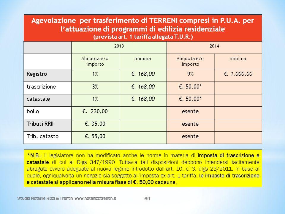 (prevista art. 1 tariffa allegata T.U.R.)