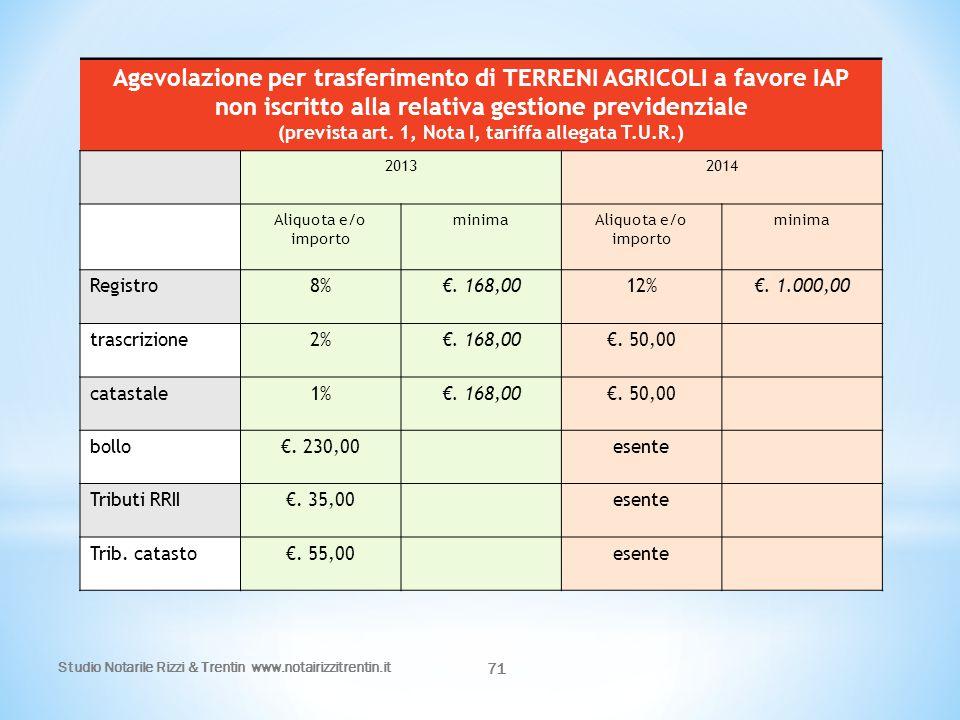 (prevista art. 1, Nota I, tariffa allegata T.U.R.)