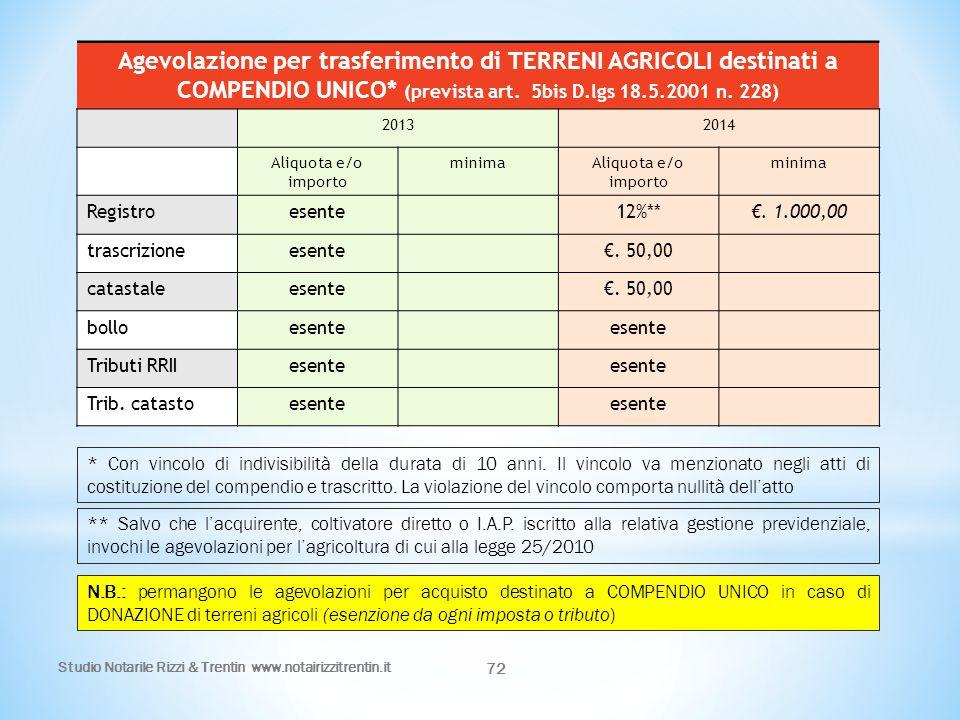 Agevolazione per trasferimento di TERRENI AGRICOLI destinati a COMPENDIO UNICO* (prevista art. 5bis D.lgs 18.5.2001 n. 228)