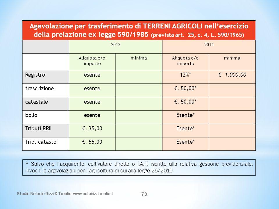 Agevolazione per trasferimento di TERRENI AGRICOLI nell'esercizio della prelazione ex legge 590/1985 (prevista art. 25, c. 4, L. 590/1965)