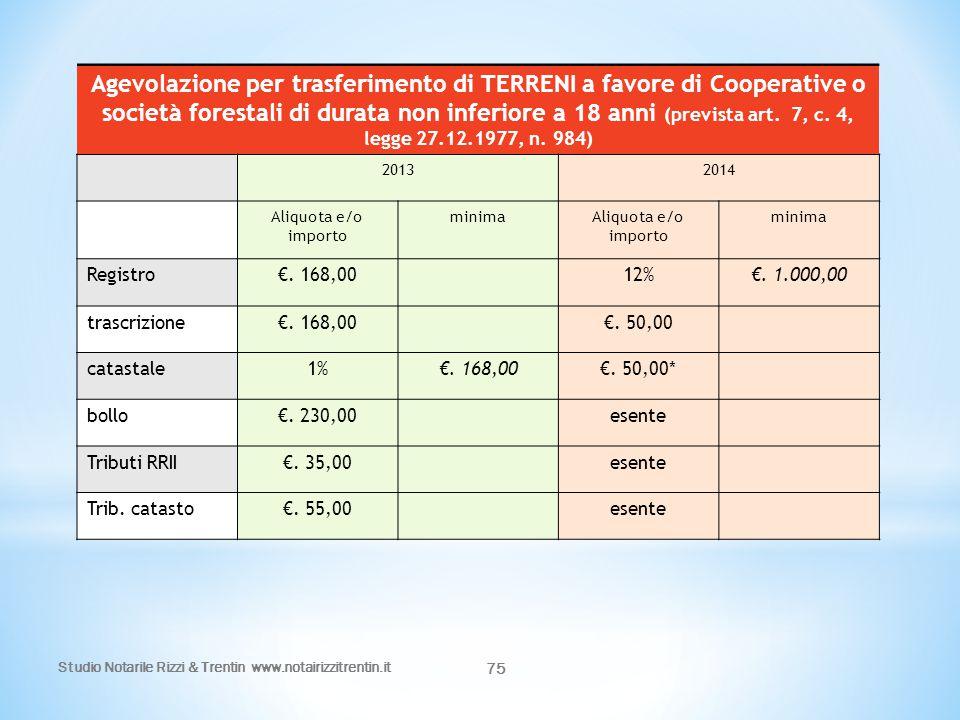 Agevolazione per trasferimento di TERRENI a favore di Cooperative o società forestali di durata non inferiore a 18 anni (prevista art. 7, c. 4, legge 27.12.1977, n. 984)
