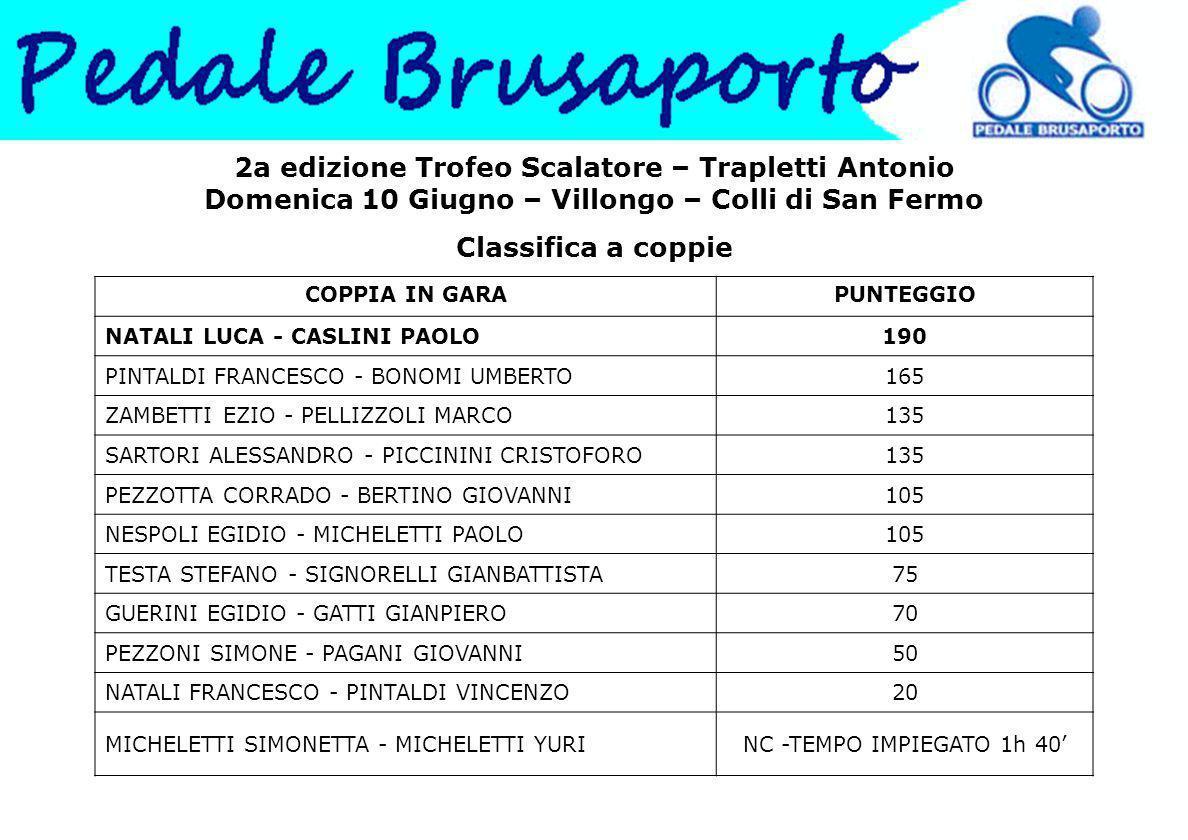 2a edizione Trofeo Scalatore – Trapletti Antonio Domenica 10 Giugno – Villongo – Colli di San Fermo Classifica a coppie