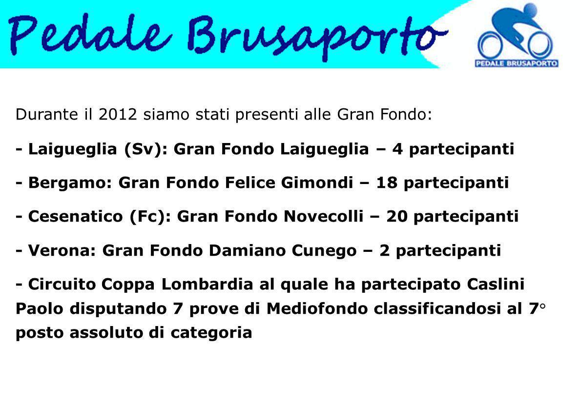Durante il 2012 siamo stati presenti alle Gran Fondo: - Laigueglia (Sv): Gran Fondo Laigueglia – 4 partecipanti