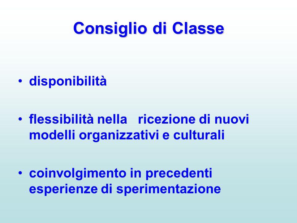 Consiglio di Classe disponibilità