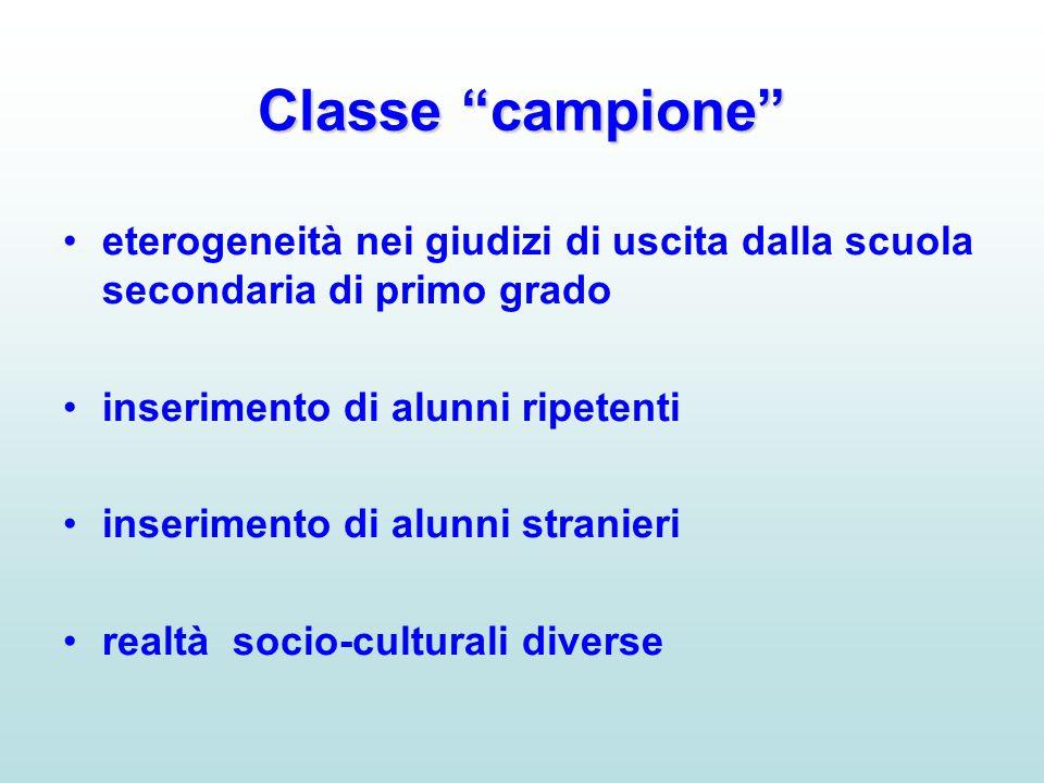 Classe campione eterogeneità nei giudizi di uscita dalla scuola secondaria di primo grado. inserimento di alunni ripetenti.
