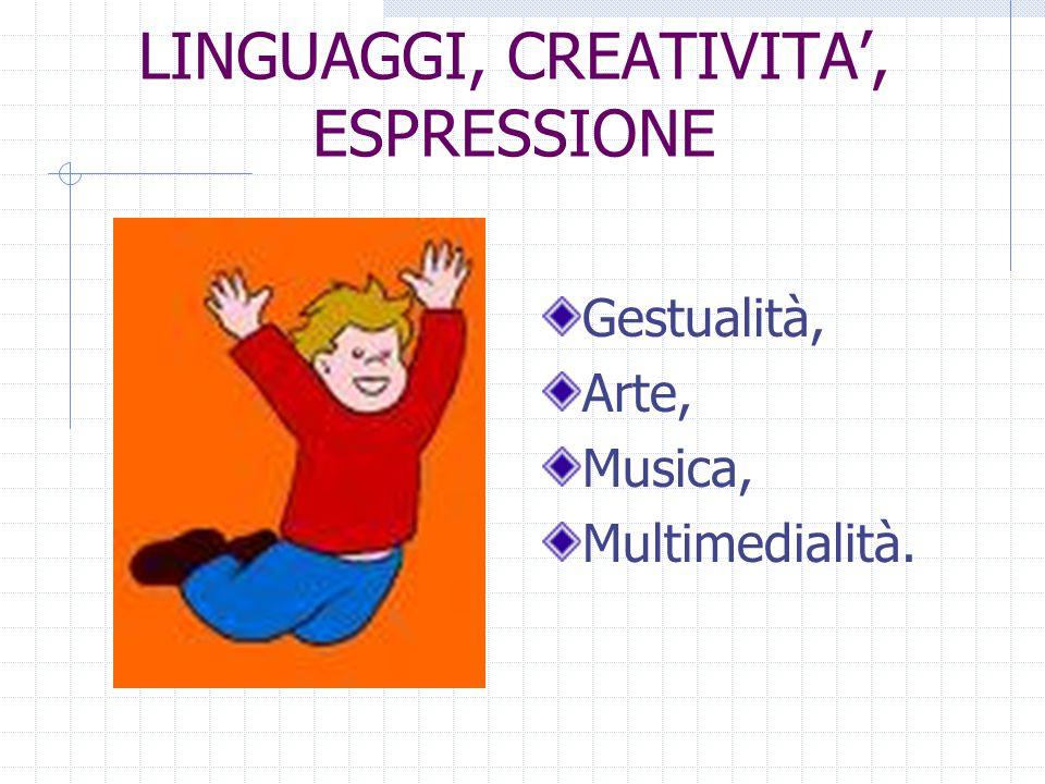 LINGUAGGI, CREATIVITA', ESPRESSIONE