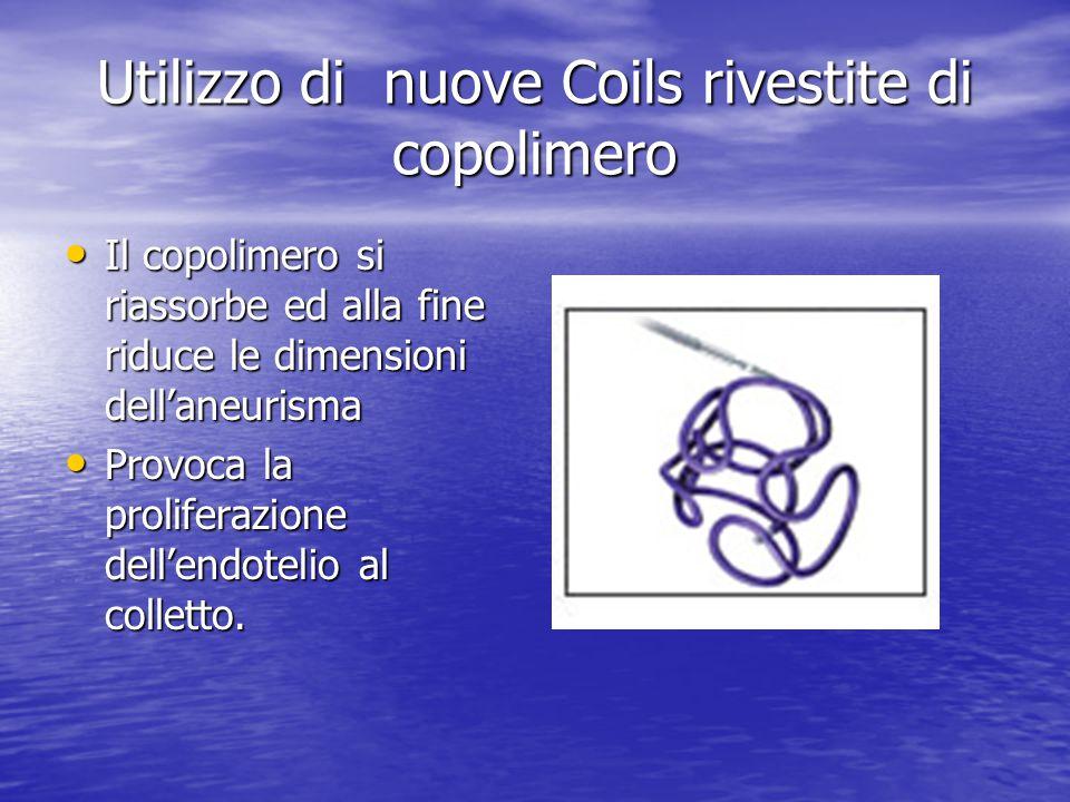 Utilizzo di nuove Coils rivestite di copolimero