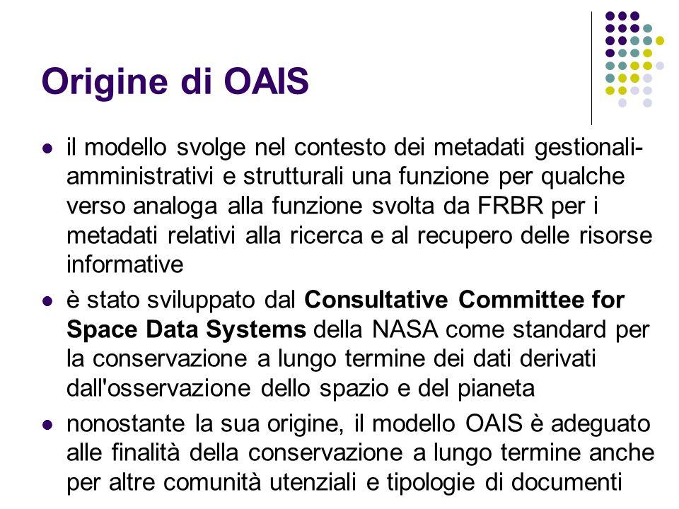 Origine di OAIS