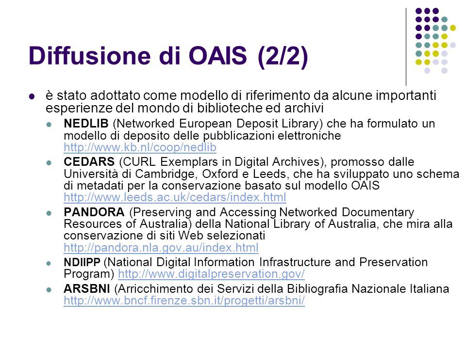 Diffusione di OAIS (2/2) è stato adottato come modello di riferimento da alcune importanti esperienze del mondo di biblioteche ed archivi.