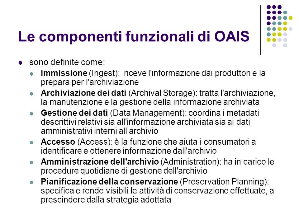Le componenti funzionali di OAIS