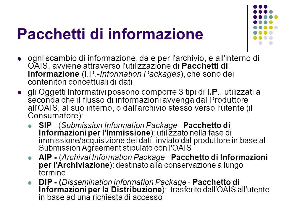 Pacchetti di informazione