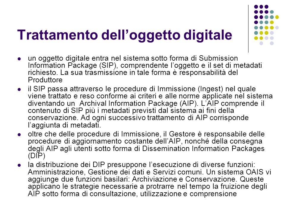 Trattamento dell'oggetto digitale