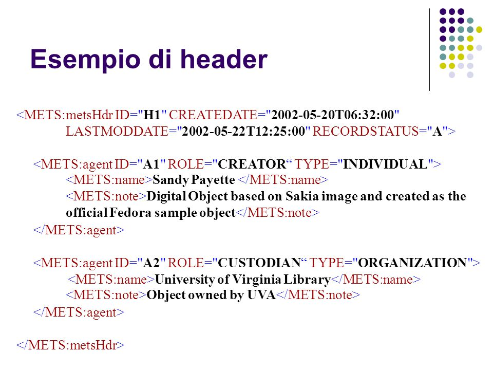 Esempio di header <METS:metsHdr ID= H1 CREATEDATE= 2002-05-20T06:32:00 LASTMODDATE= 2002-05-22T12:25:00 RECORDSTATUS= A >