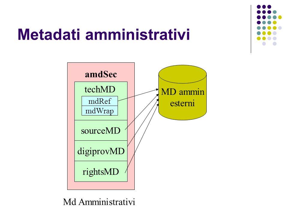 Metadati amministrativi