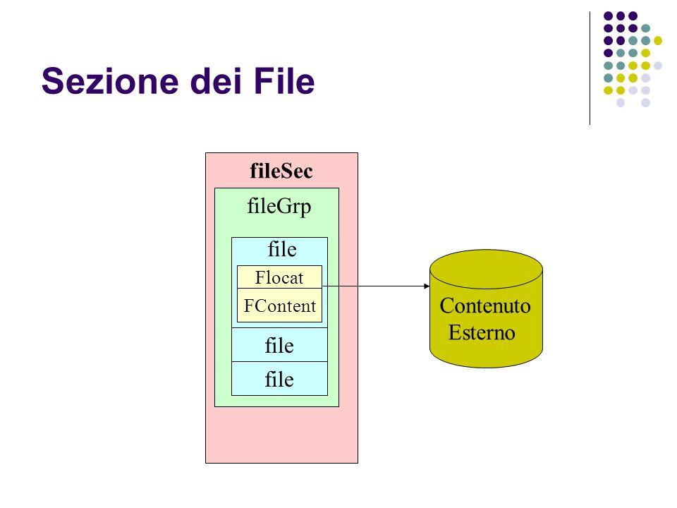 Sezione dei File fileSec fileGrp file Contenuto Esterno file file