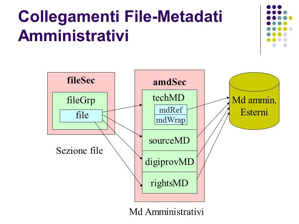 Collegamenti File-Metadati Amministrativi