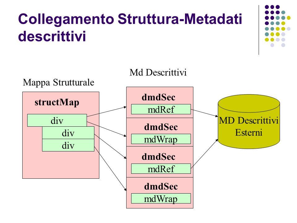 Collegamento Struttura-Metadati descrittivi