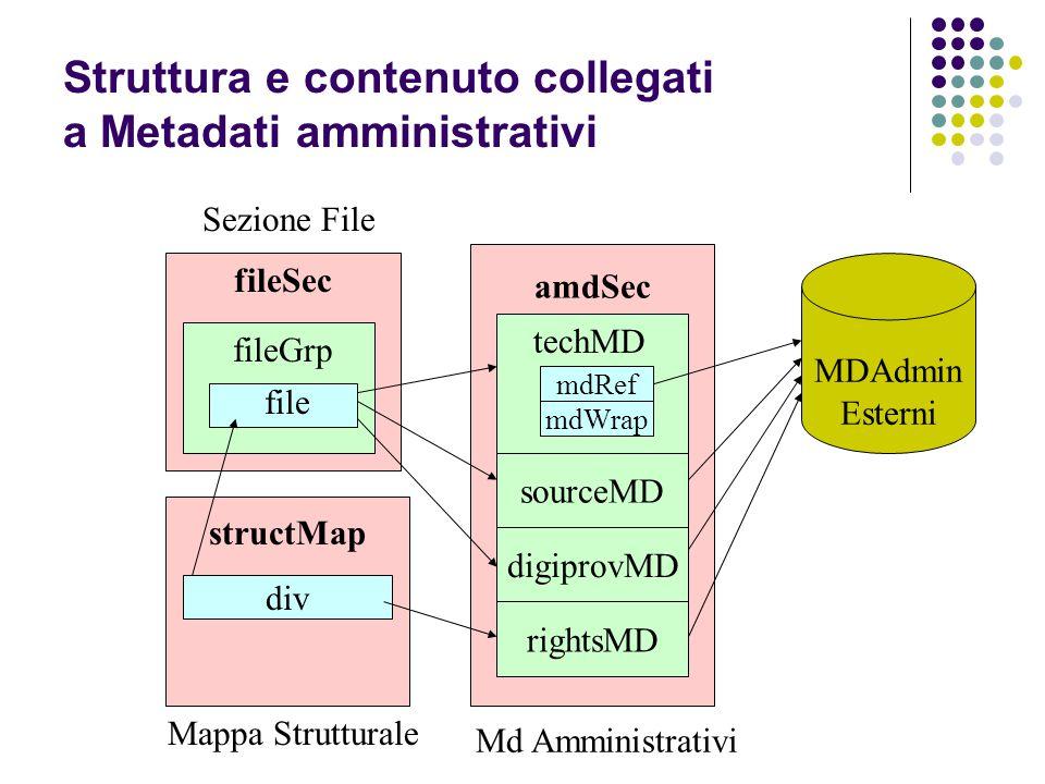 Struttura e contenuto collegati a Metadati amministrativi