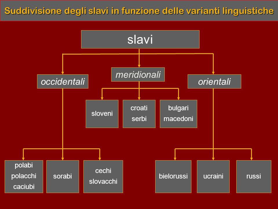 Suddivisione degli slavi in funzione delle varianti linguistiche