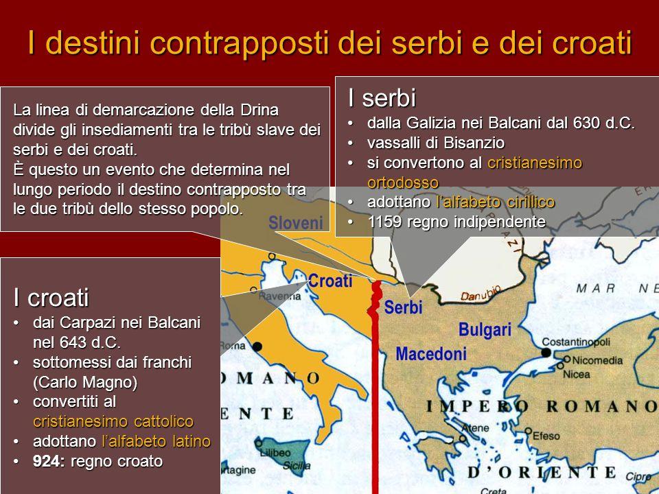 I destini contrapposti dei serbi e dei croati