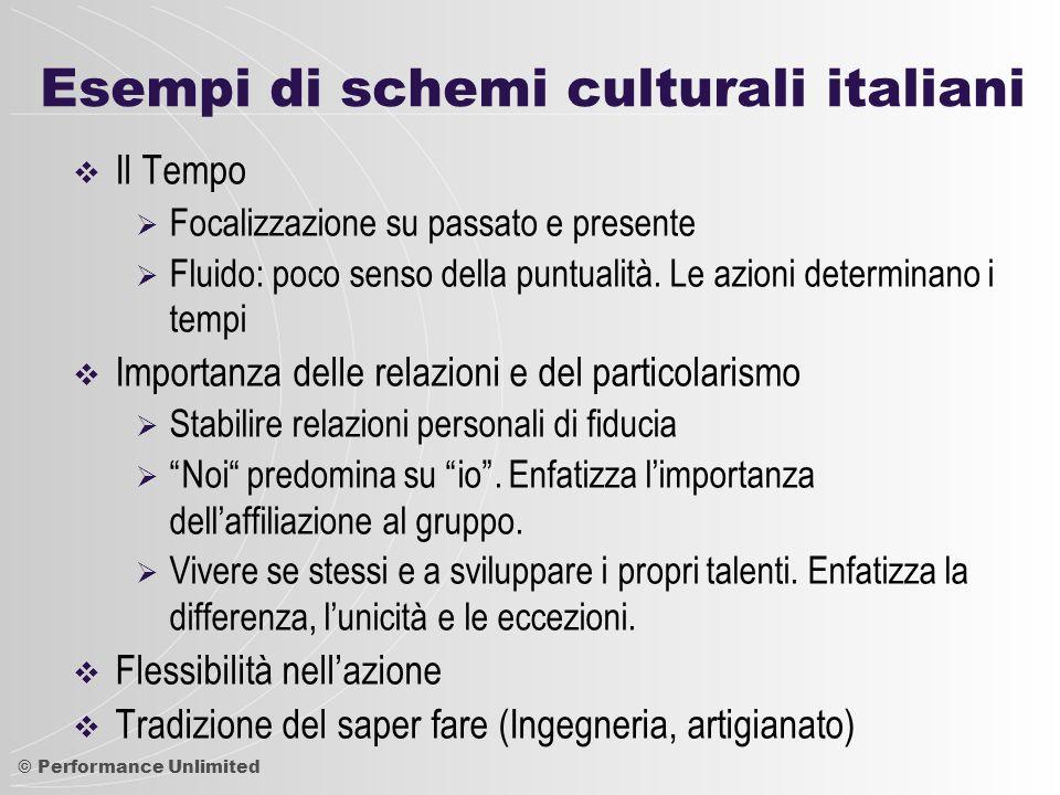 Esempi di schemi culturali italiani