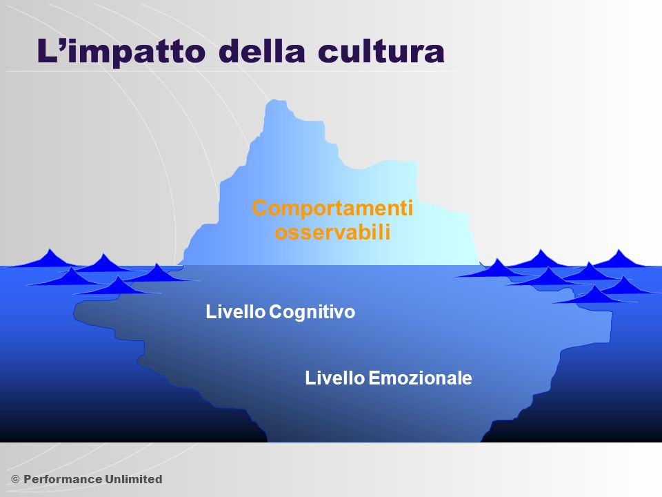 L'impatto della cultura