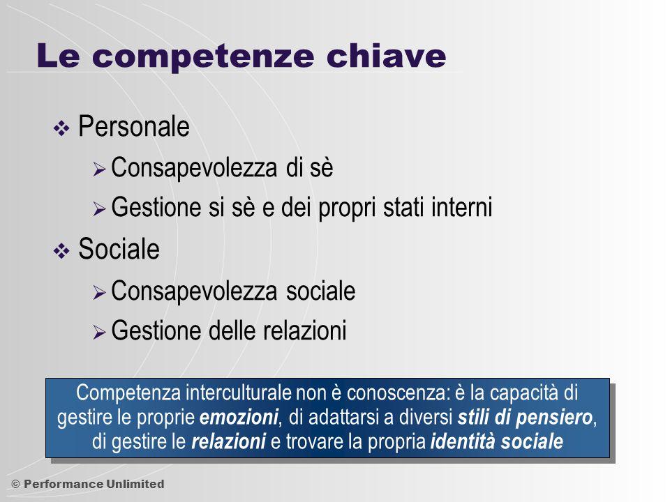 Le competenze chiave Personale Sociale Consapevolezza di sè