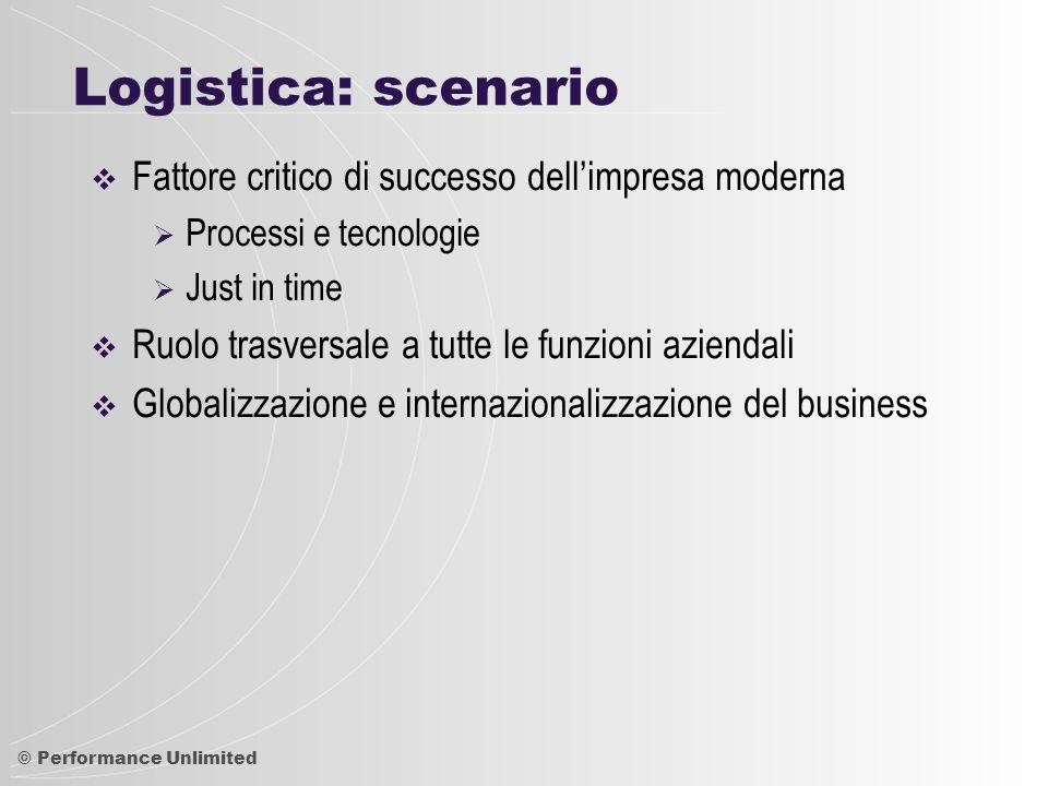 Logistica: scenario Fattore critico di successo dell'impresa moderna