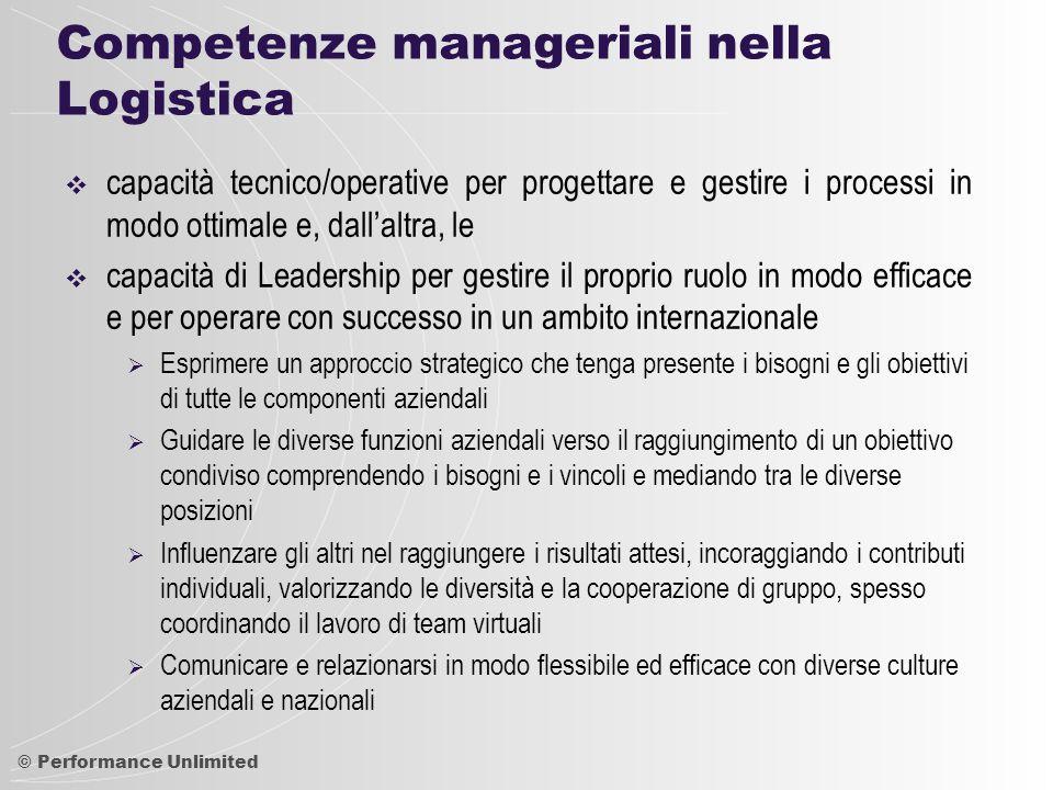Competenze manageriali nella Logistica