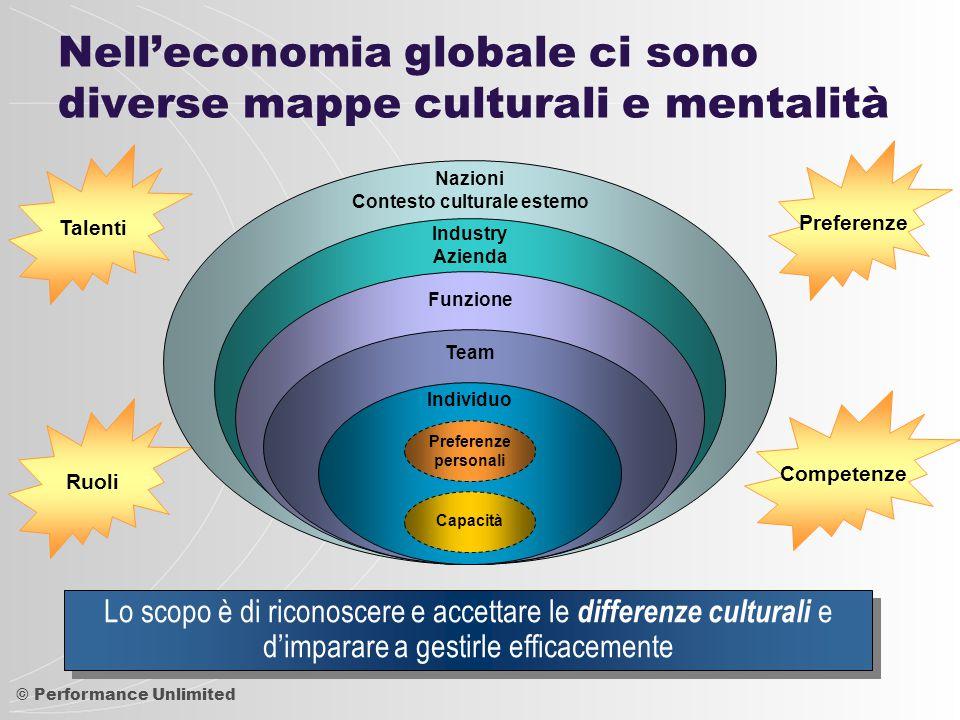 Nell'economia globale ci sono diverse mappe culturali e mentalità