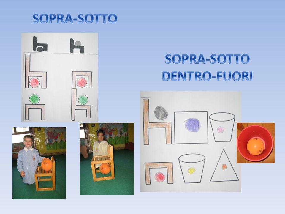 SOPRA-SOTTO SOPRA-SOTTO DENTRO-FUORI