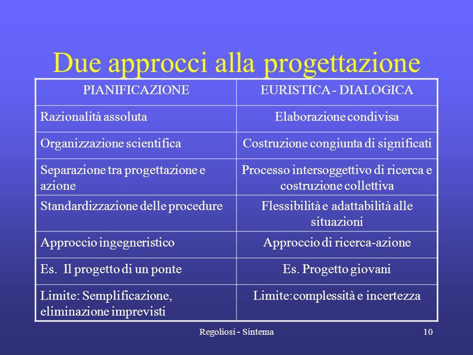 Due approcci alla progettazione