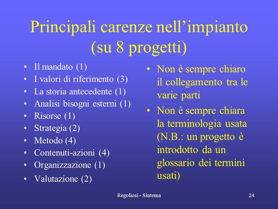 Principali carenze nell'impianto (su 8 progetti)