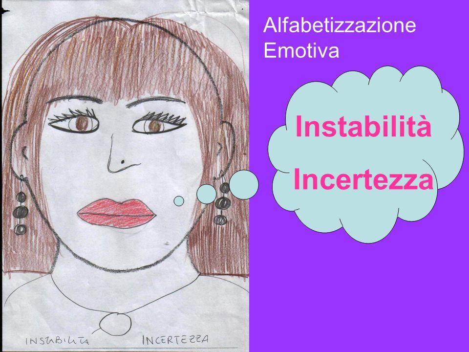 Instabilità Incertezza