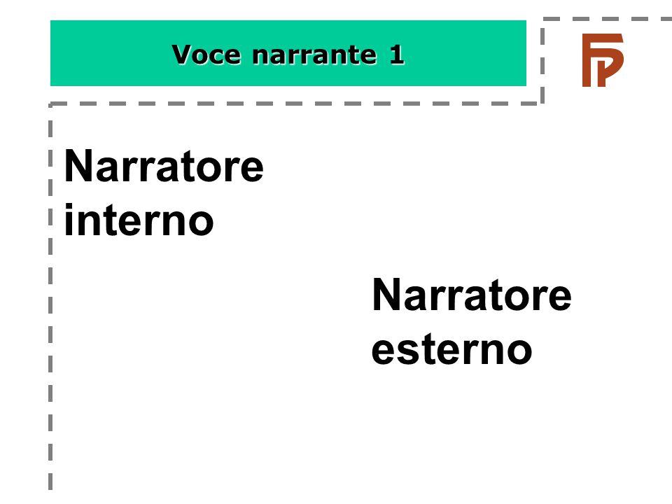 Voce narrante 1 Narratore interno Narratore esterno