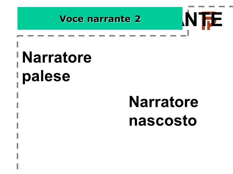 Voce narrante 2 VOCE NARRANTE Narratore palese Narratore nascosto