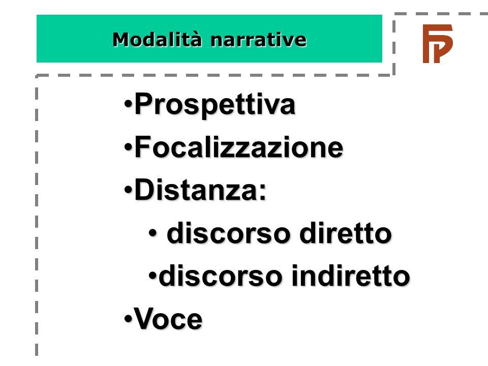 Prospettiva Focalizzazione Distanza: discorso diretto