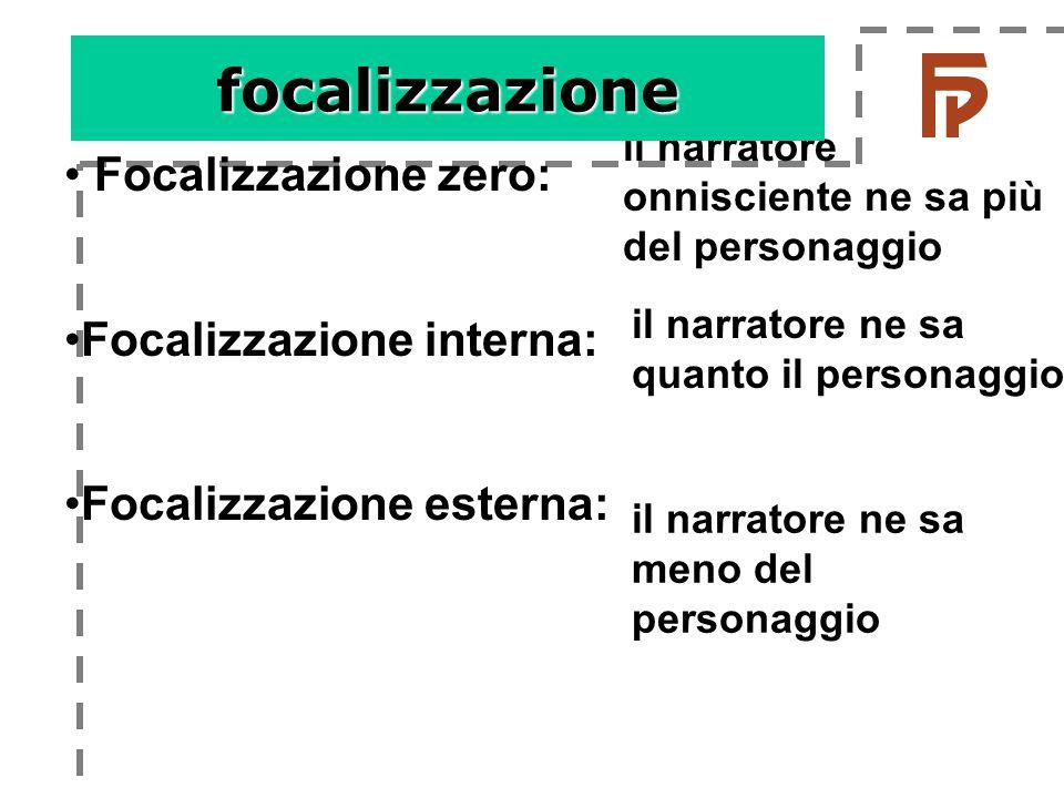 focalizzazione Focalizzazione zero: Focalizzazione interna: