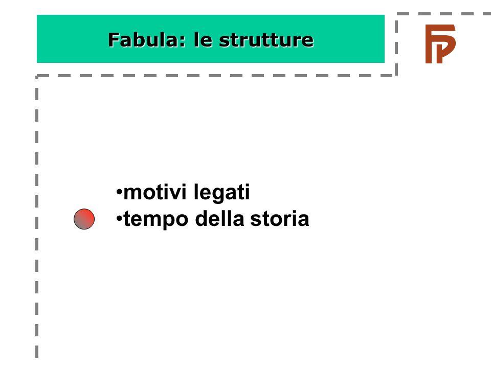 Fabula: le strutture motivi legati tempo della storia