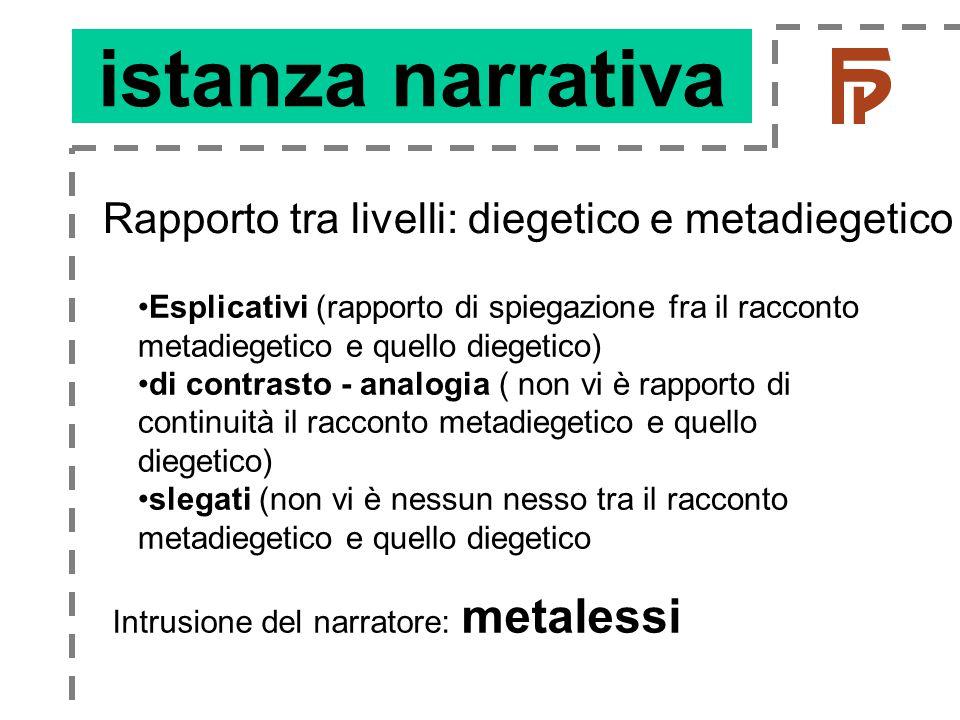 Intrusione del narratore: metalessi