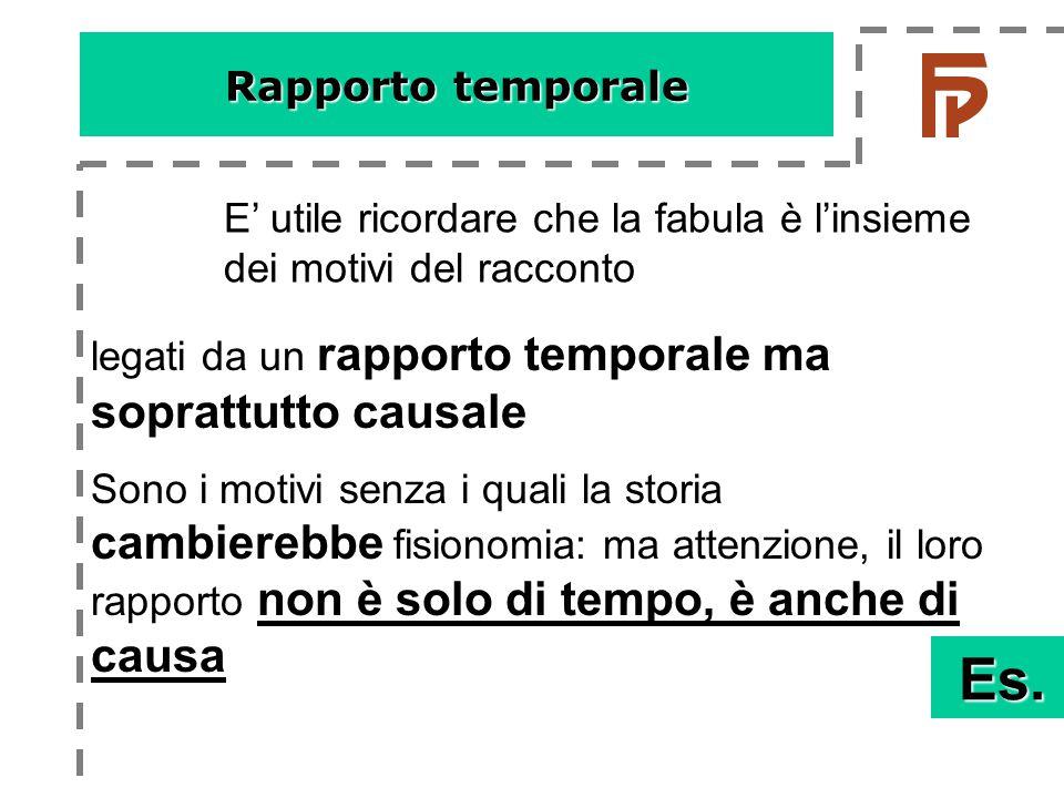Rapporto temporale E' utile ricordare che la fabula è l'insieme dei motivi del racconto. legati da un rapporto temporale ma soprattutto causale.