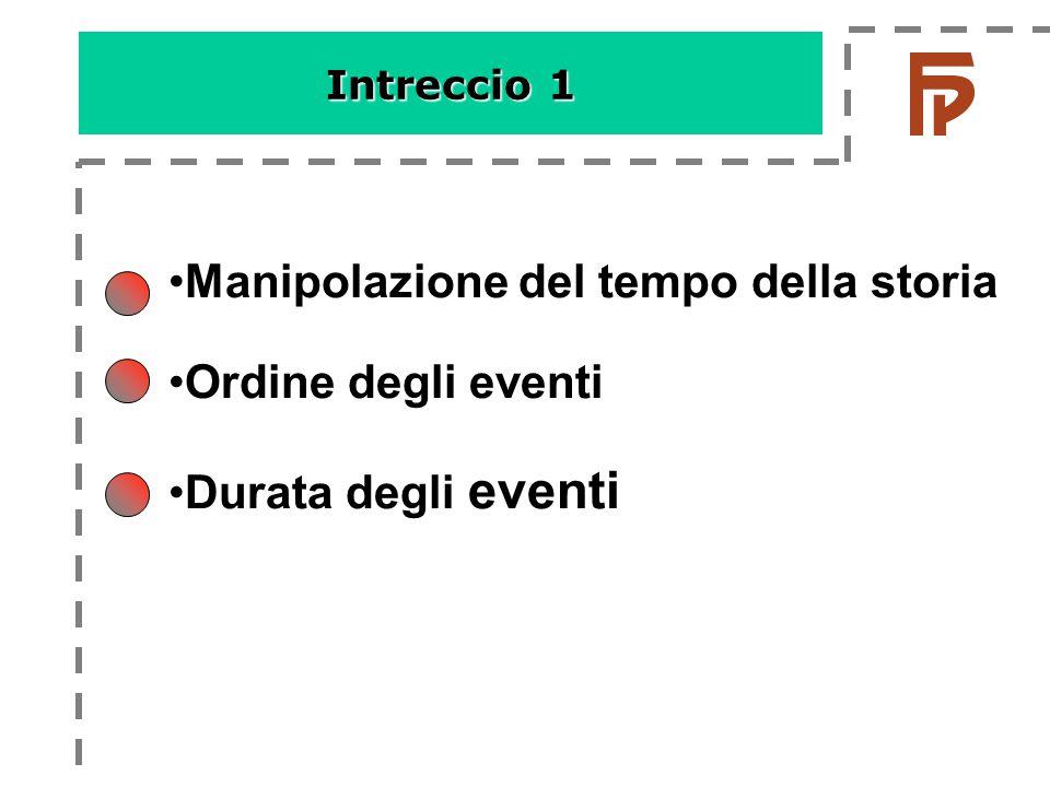 Manipolazione del tempo della storia Ordine degli eventi