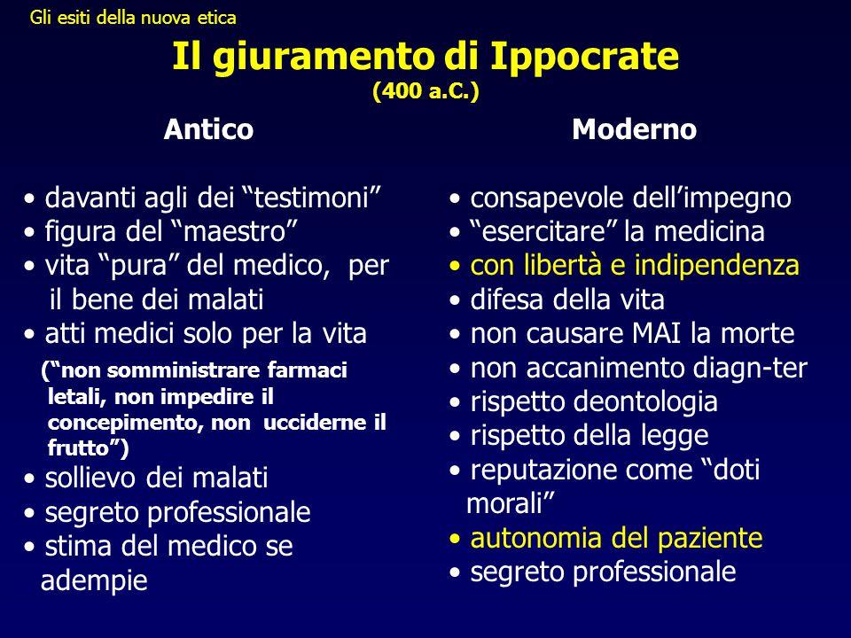 Il giuramento di Ippocrate (400 a.C.)