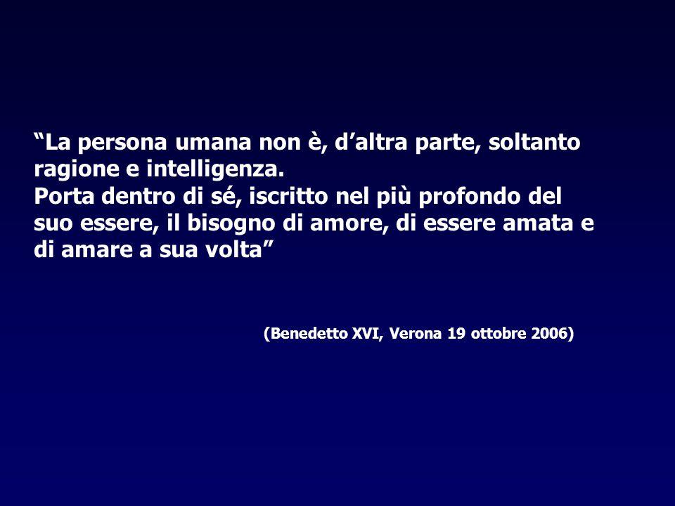 La persona umana non è, d'altra parte, soltanto ragione e intelligenza.