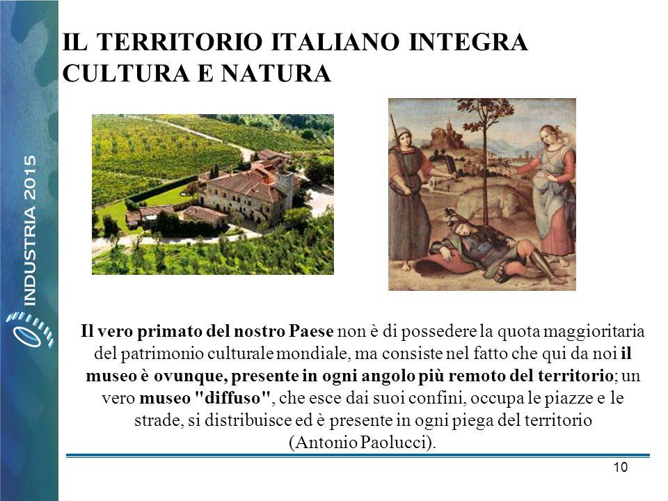 IL TERRITORIO ITALIANO INTEGRA CULTURA E NATURA