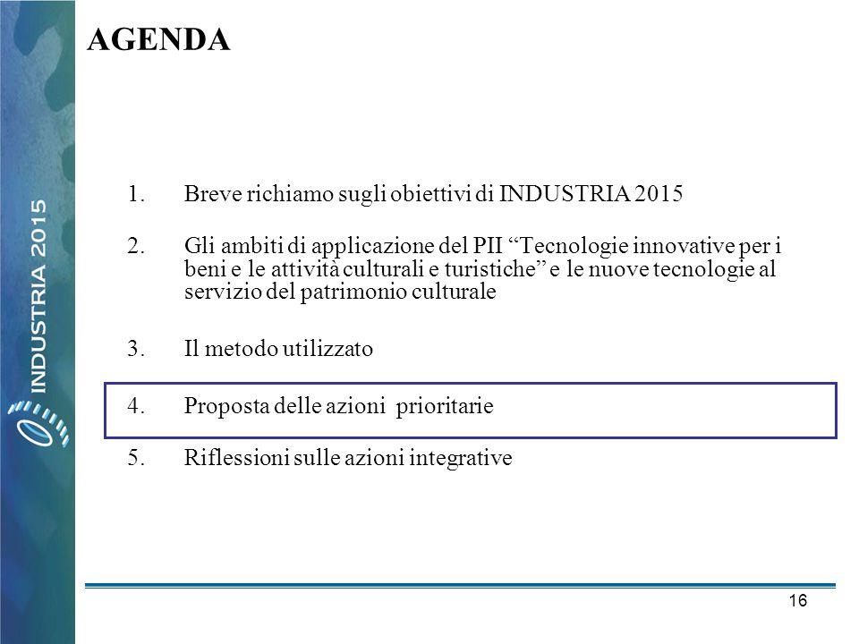 AGENDA Breve richiamo sugli obiettivi di INDUSTRIA 2015