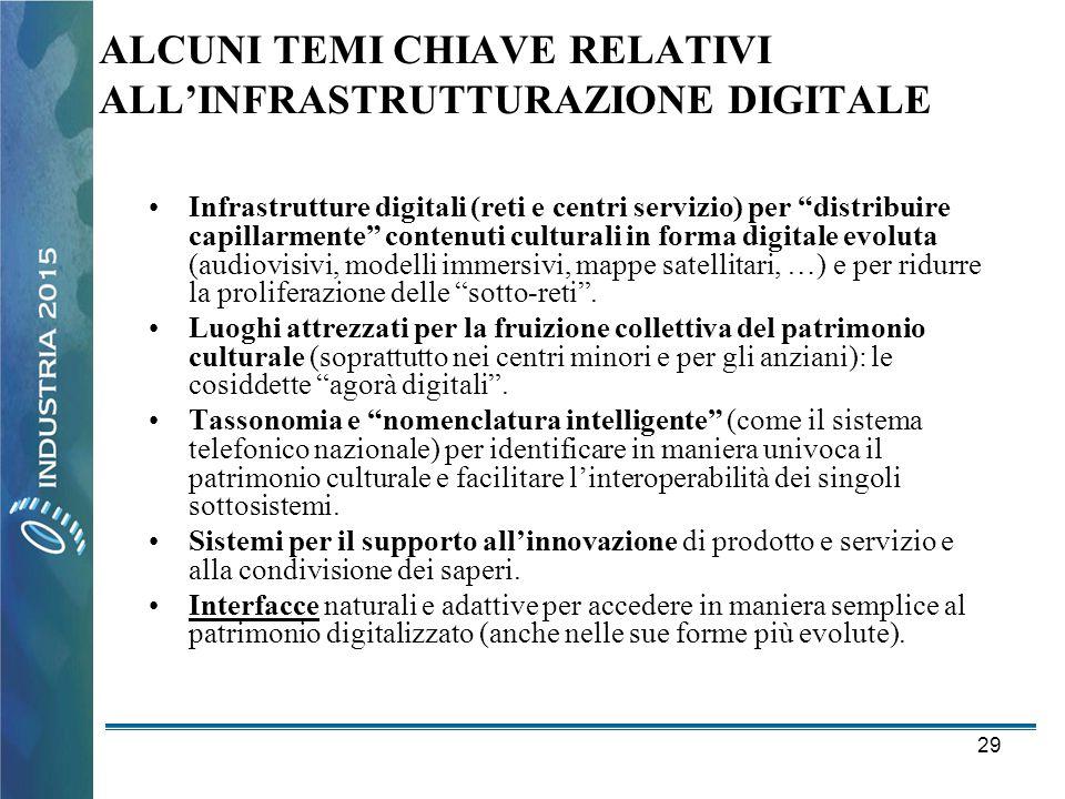 ALCUNI TEMI CHIAVE RELATIVI ALL'INFRASTRUTTURAZIONE DIGITALE